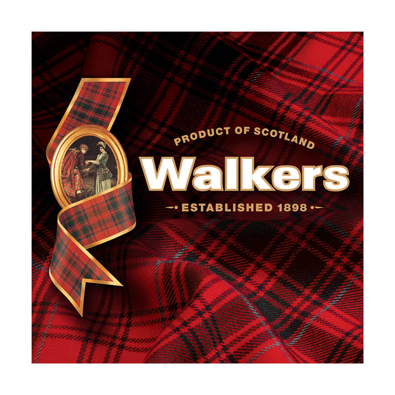 Previous winners – Walkers